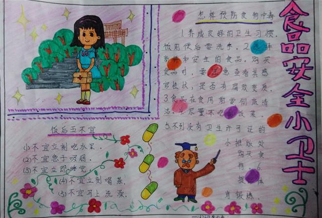 杜绝垃圾食品的手抄报_第4页_乐乐简笔画