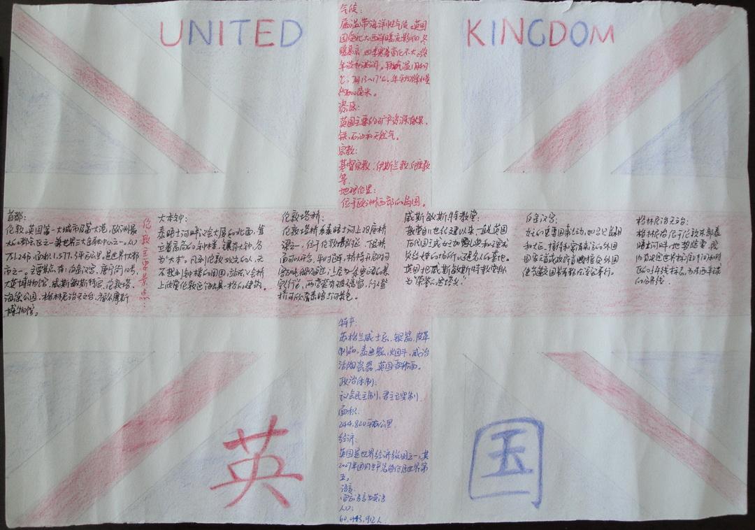 初中英国手抄报资料