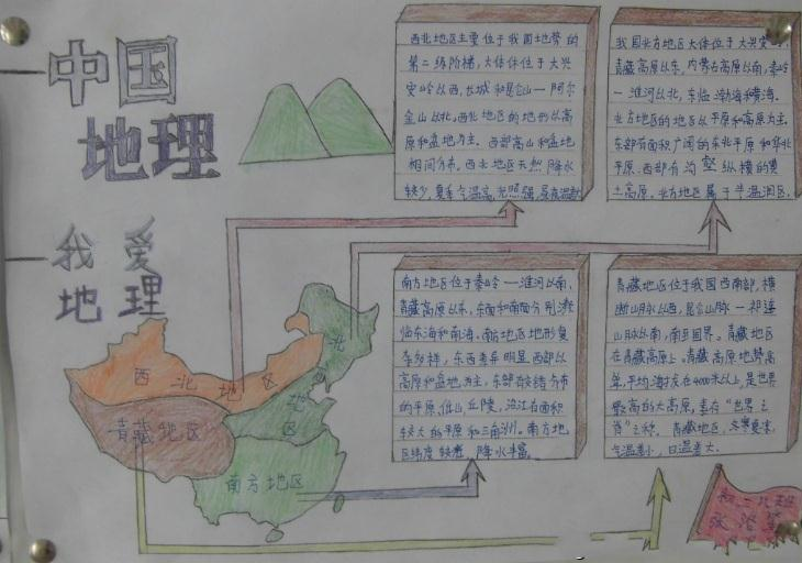 亚洲手抄报_关于中国地理手抄报图片4幅由苗苗手抄报网为大家提供 中国位于亚洲