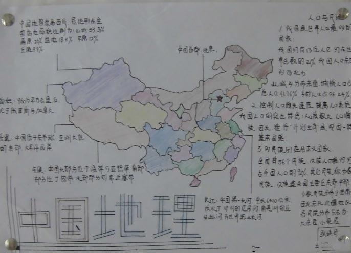 中国地理手抄报版面设计图