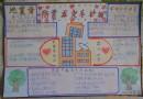 小学生防震减灾手抄报图片和资料