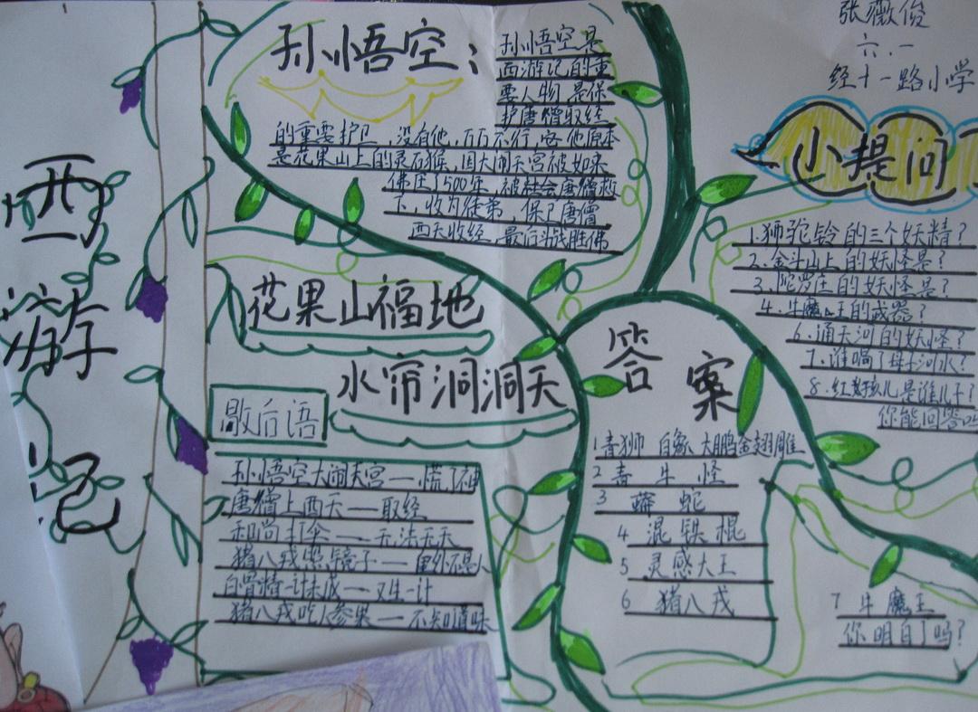 小学六年级西游记手抄报图片