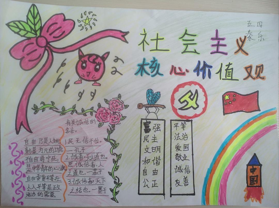 社会主义核心价值观手抄报版面设计图