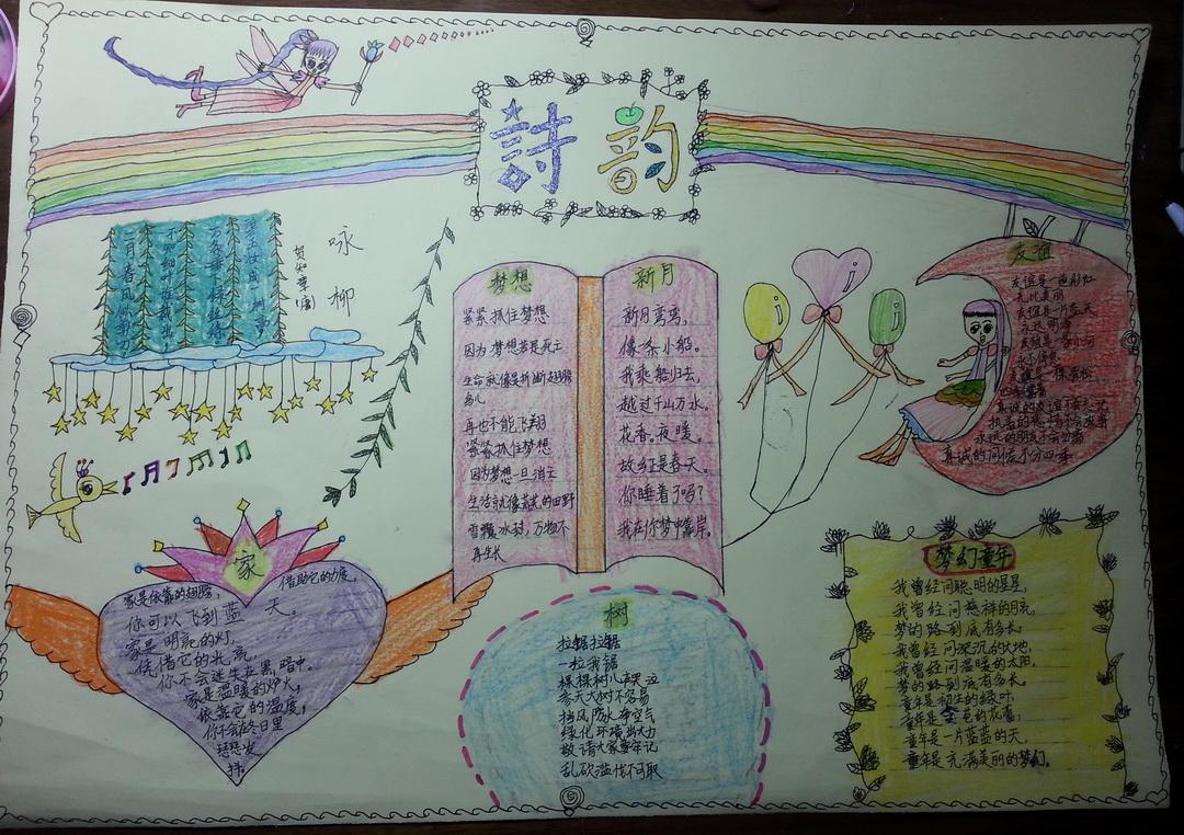 小学生诗韵手抄报图片和内容