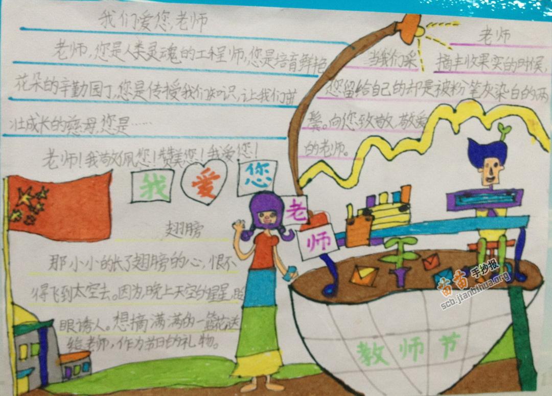 四年级语文数学英语等各学科 手抄报图片大全,同时兼有小学 四年级手