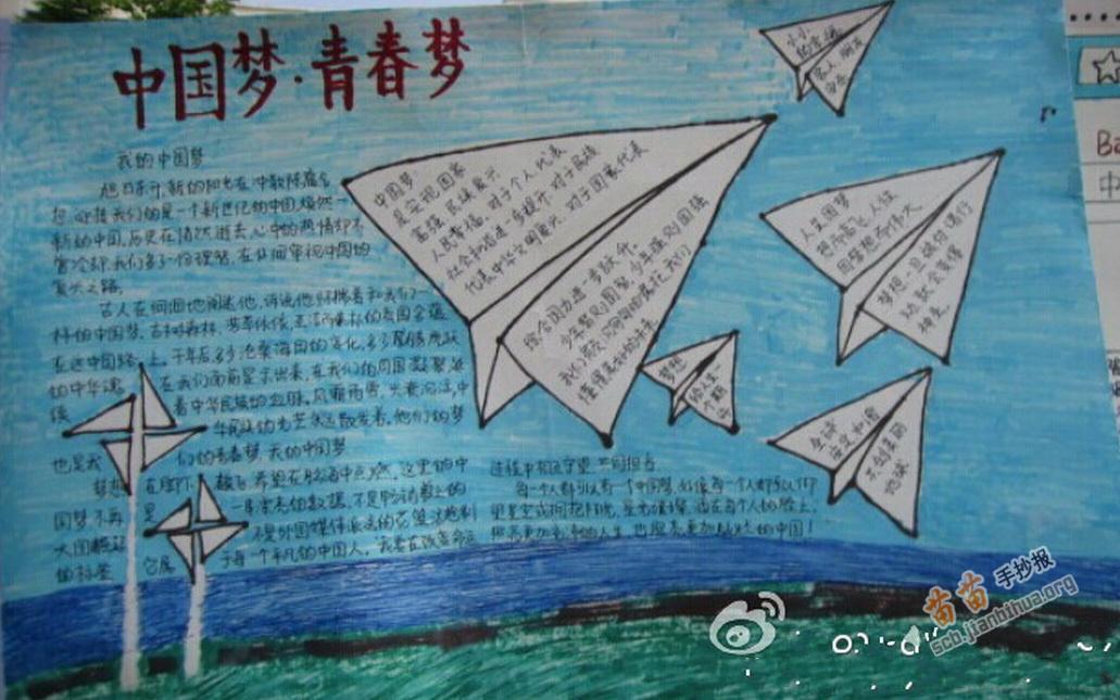 中国梦 青春梦手抄报内容