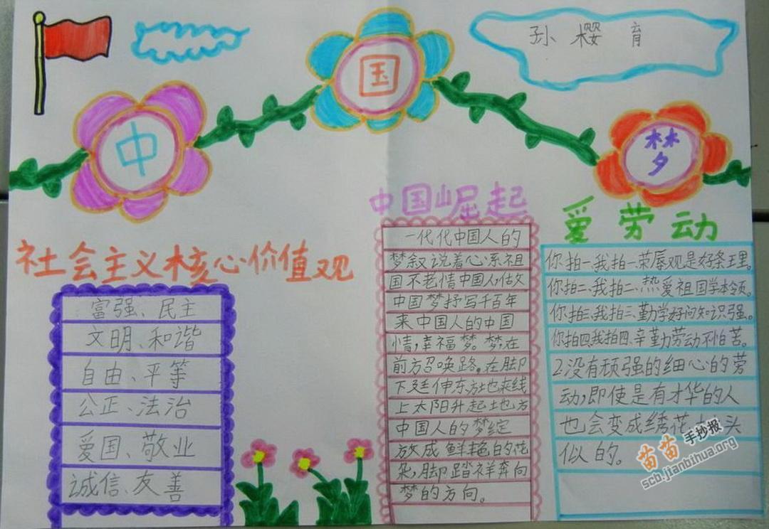 六年级中国梦手抄报内容