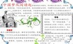 中国梦从阅读启航手抄报资料