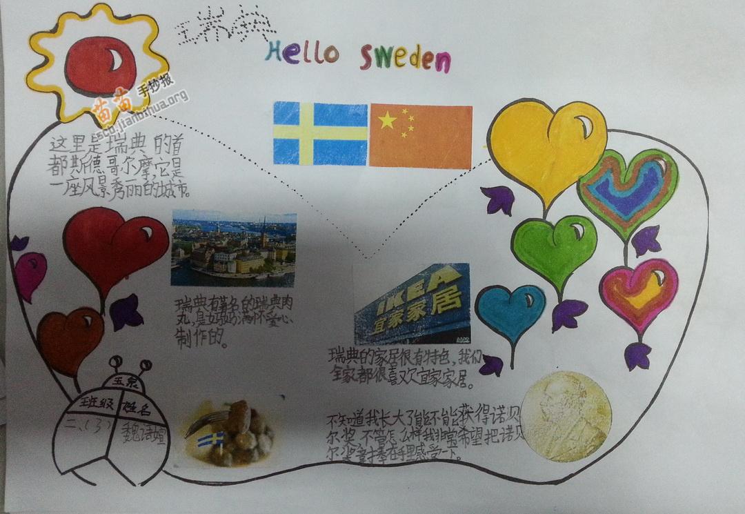 二年级瑞典手抄报内容图片