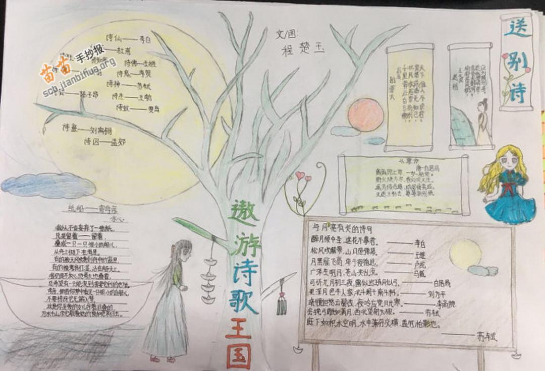 遨游诗歌王国手抄报图片,资料图片