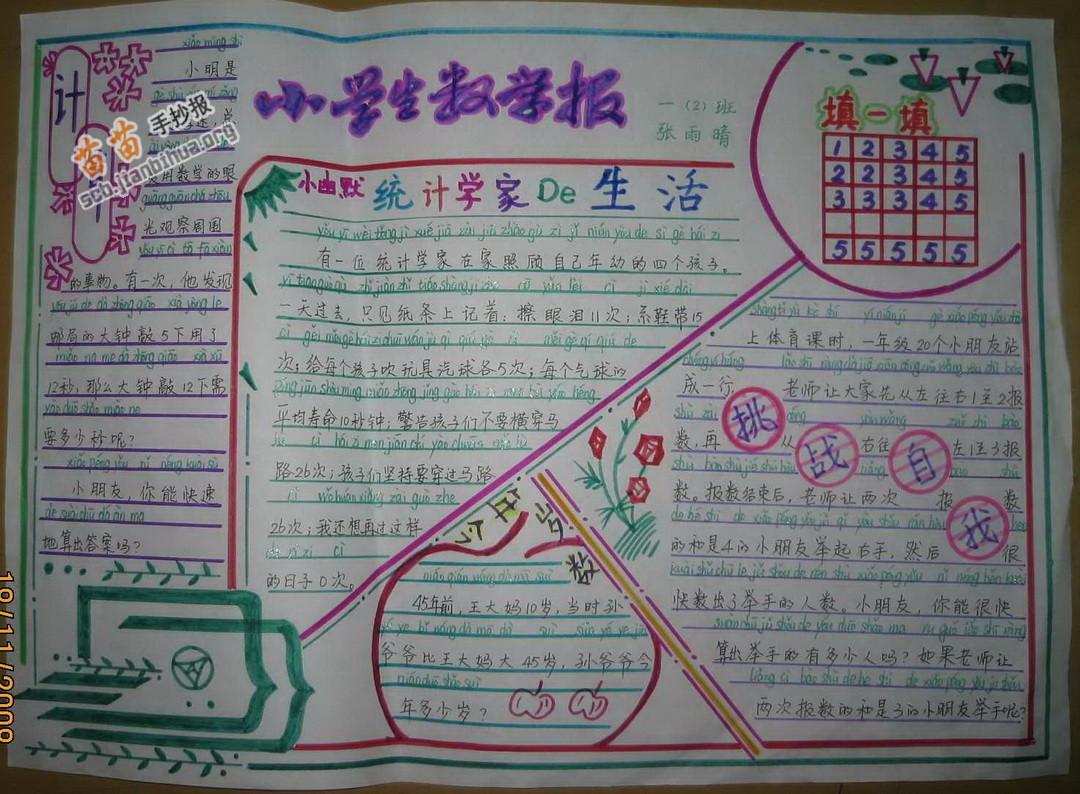 小学生数学手抄报图片,内容