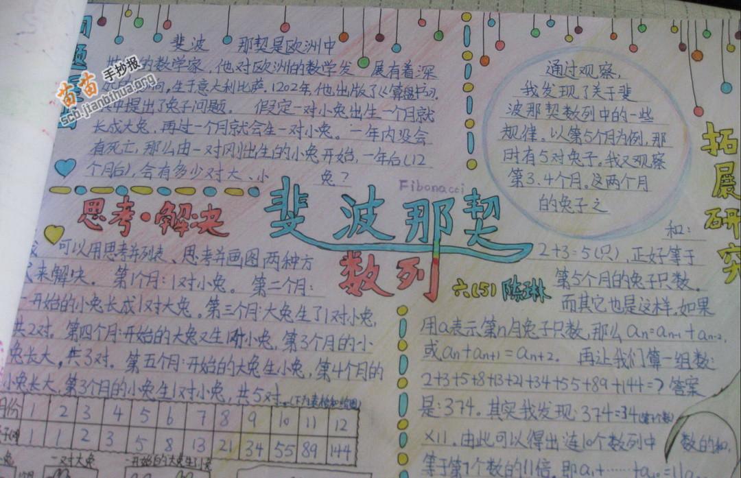 苗苗手抄报 数学手抄报 >> 正文内容   斐波那契数列,又称黄金分割