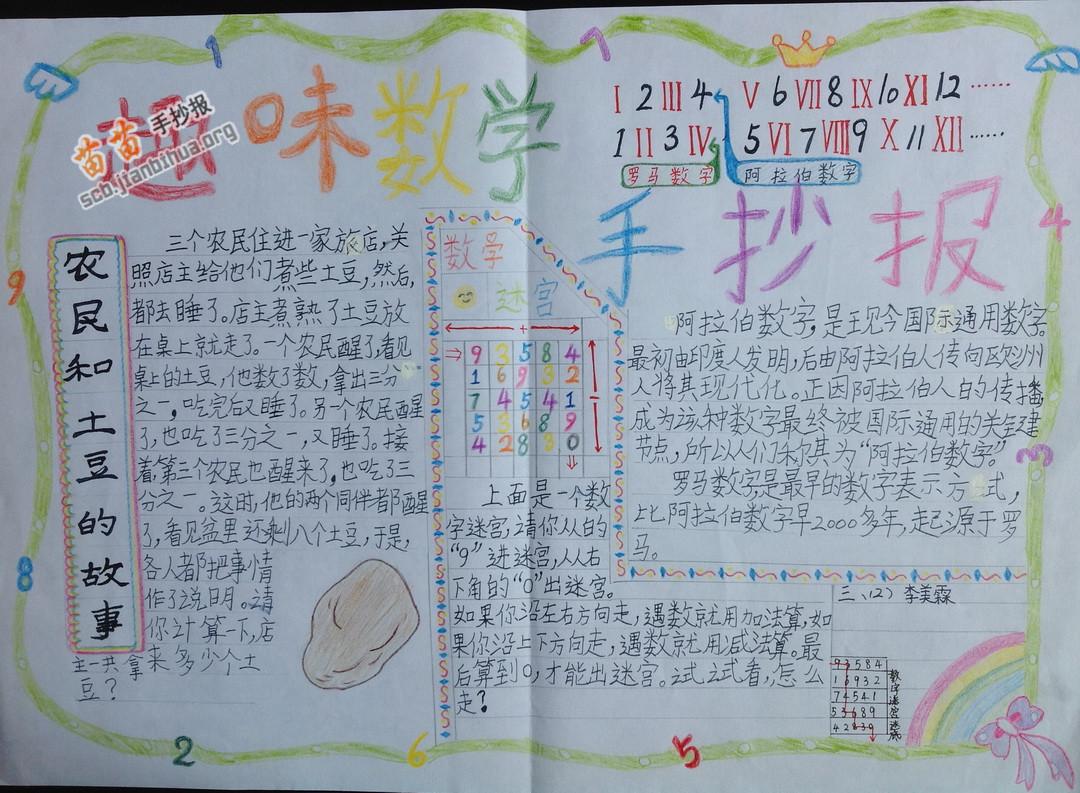 小学生趣味数学手抄报图片大全,资料