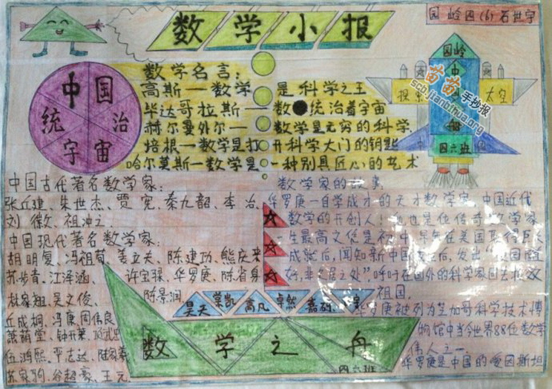 五年级数学手抄报大全资料、大学北京哪个图片有建筑设计图片
