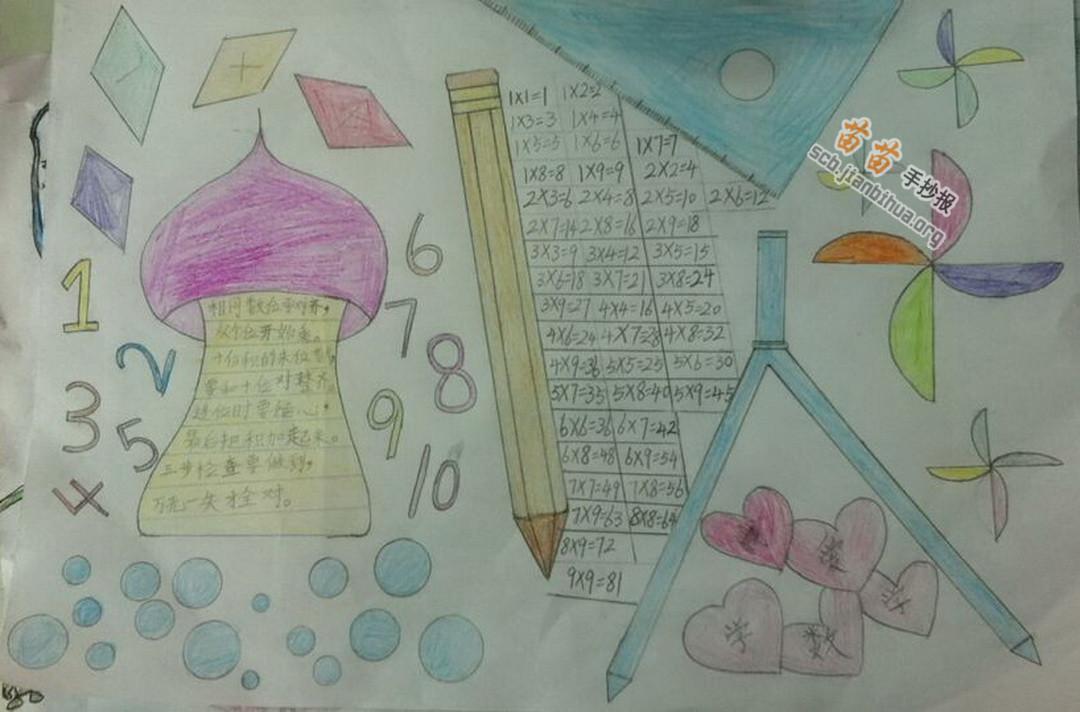 关于数学手抄报图片