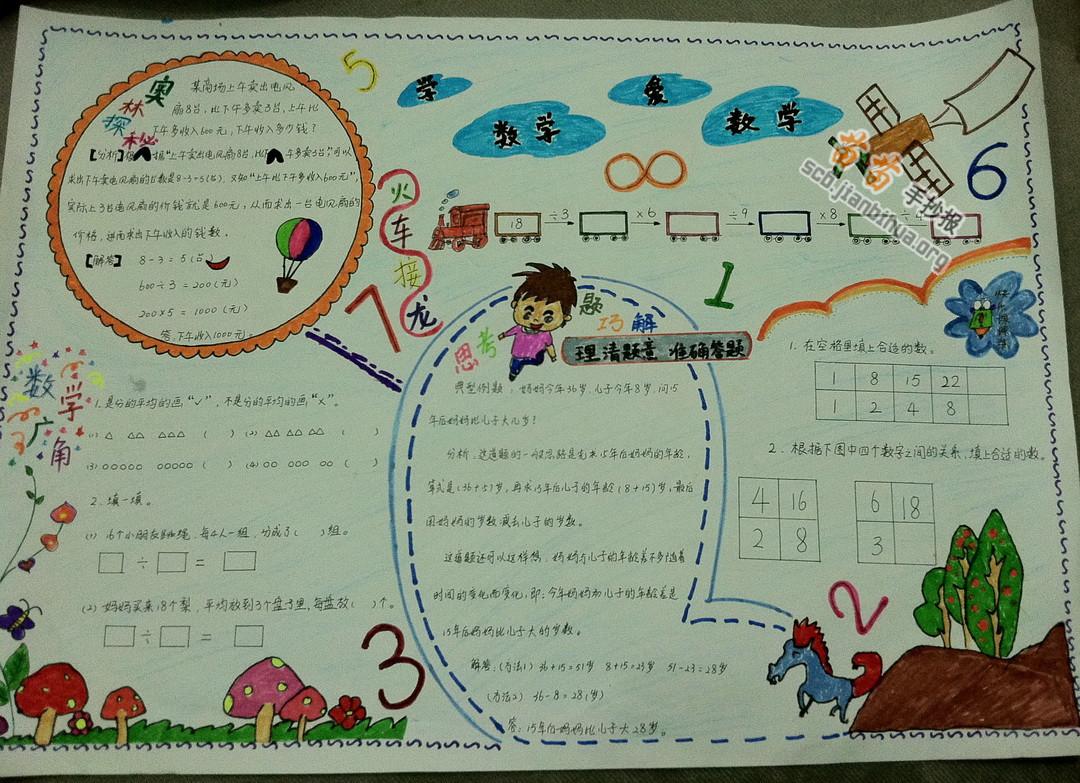 学数学爱数学手抄报图片,内容