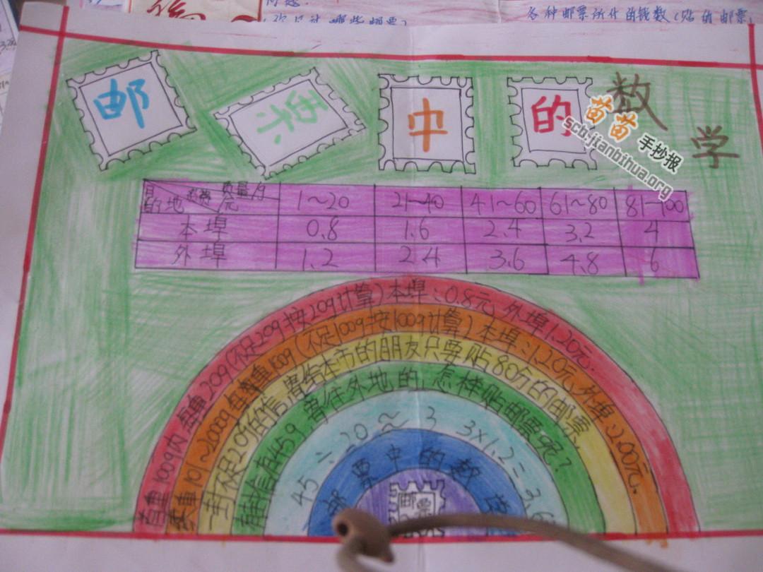 邮票中的数学手抄报图片