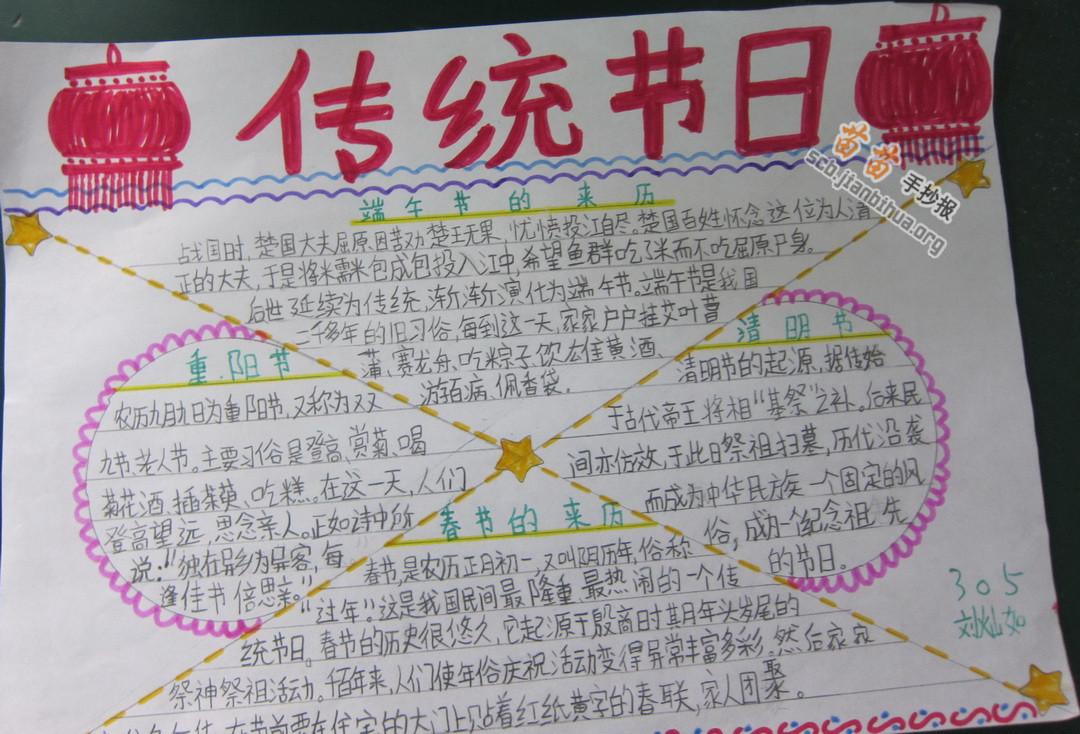 传统节日手抄报图片