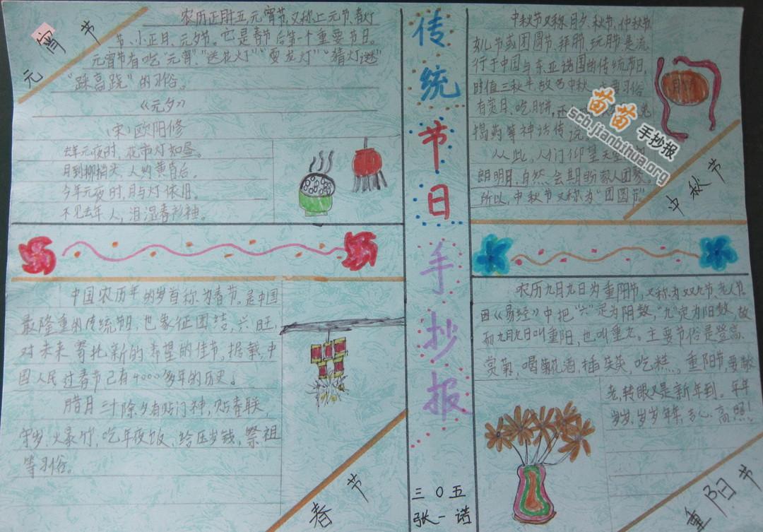 传统节日手抄报图片,内容