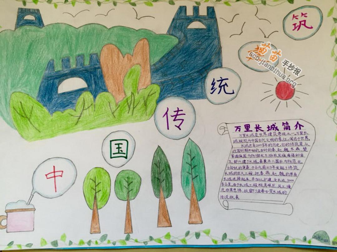 中国传统建筑手抄报图片,内容图片
