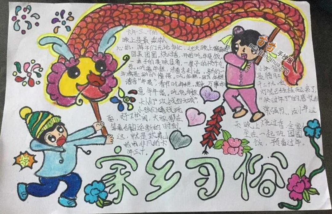 家乡习俗春节手抄报图片大全,内容图片
