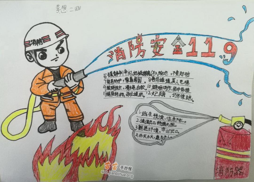 消防安全手抄报简单又漂亮图片