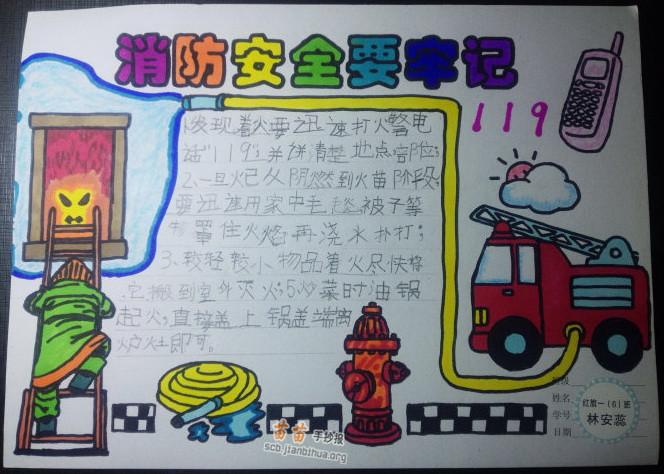 消防安全手抄报简单又漂亮图片大全 资料