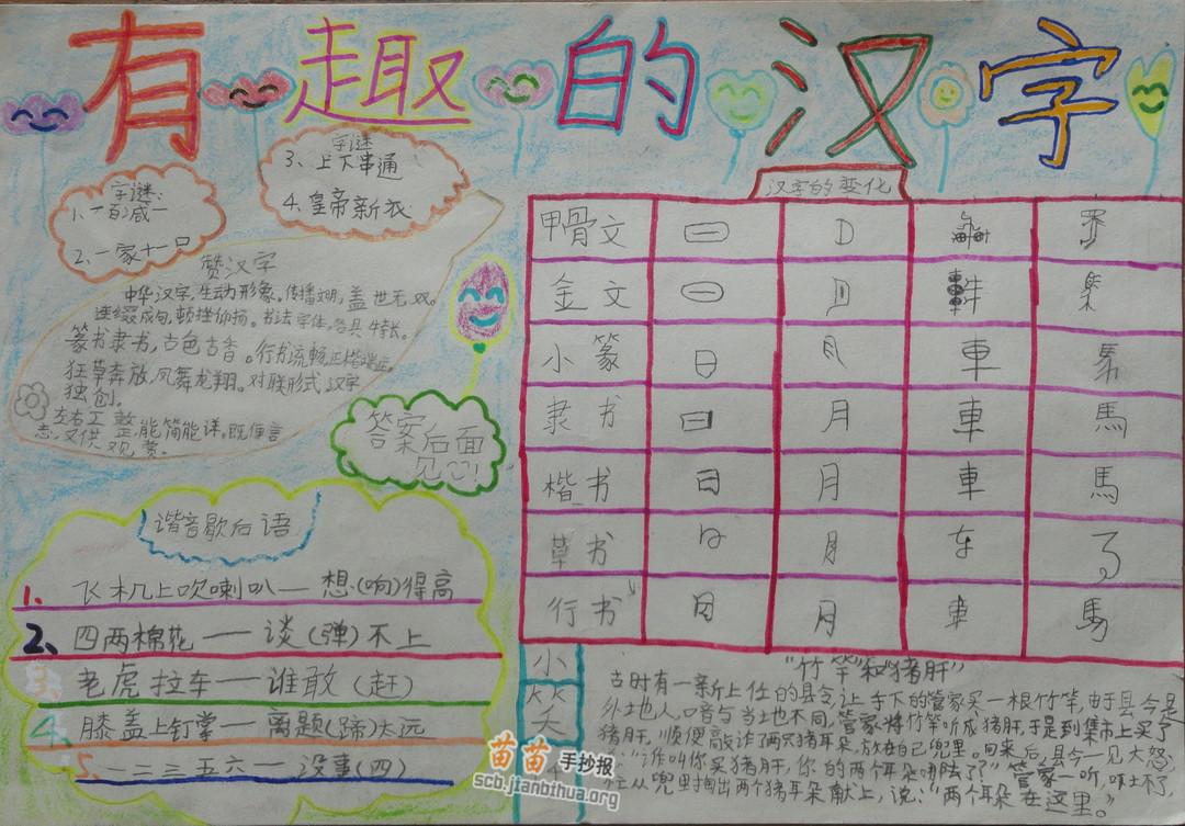 有趣的汉字手抄报资料: 其实汉字不是那样枯燥、乏味,而是有趣的,生活中还有很多像这样有趣的汉字,这需要大家去搜集。 我愿以为中国汉字是那样枯燥乏味,单调难写,而且难于学习记忆。可是,今天老师给我们上了一节课,让我改变了我的看法。 上课的时候,老师对我们说有些人将桥字的木字旁,写成了禾字旁,这样可以吗?为什么不能把木字旁换成禾字旁呢?因为禾字代表的是庄稼,用庄稼的秆子来造桥,怎么能走人呢?我想了想:是呀,人一走上用庄稼秆子造的桥就会塌掉,那样就起不到桥的作用,而且还会淹死人的呀! 像这样的汉字还有很多,比
