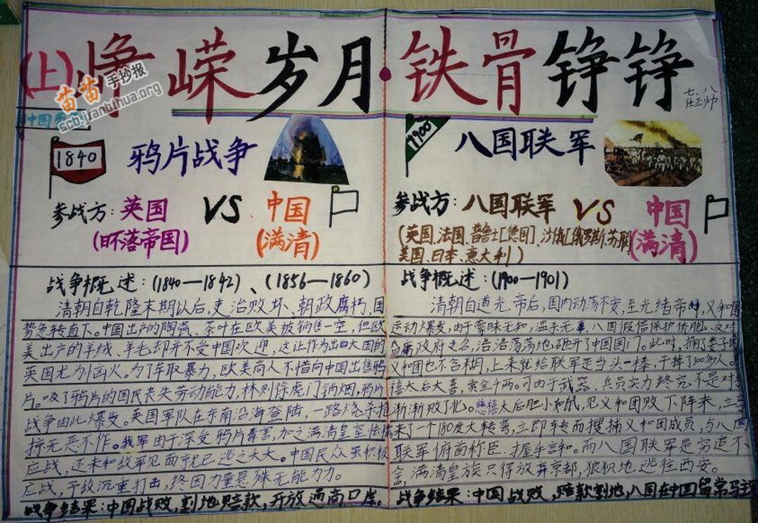 中国的历史手抄报图片