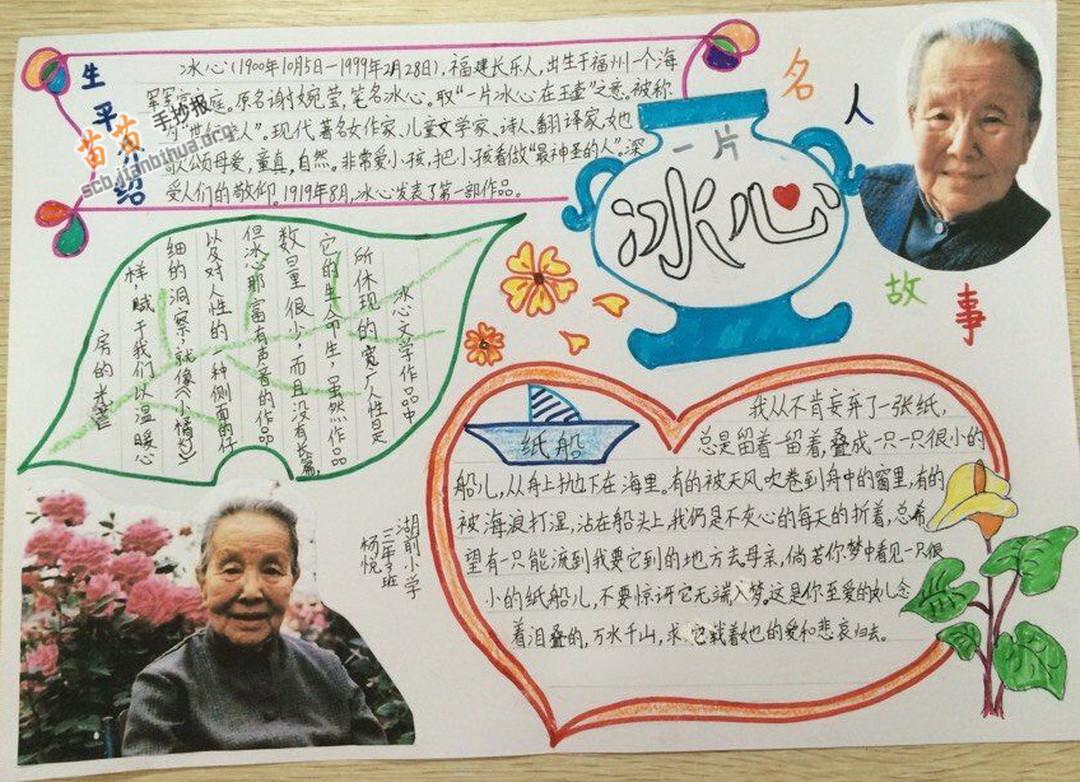 伟人故事_名人故事手抄报图片大全,内容