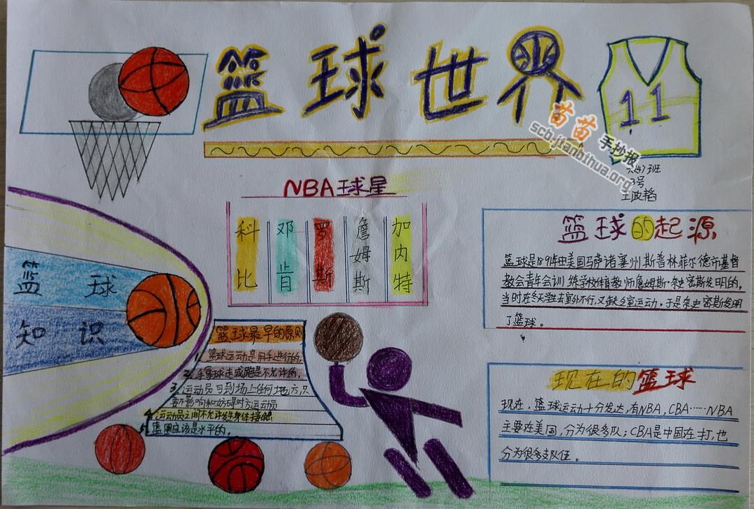关于篮球体育手抄报图片大全,资料