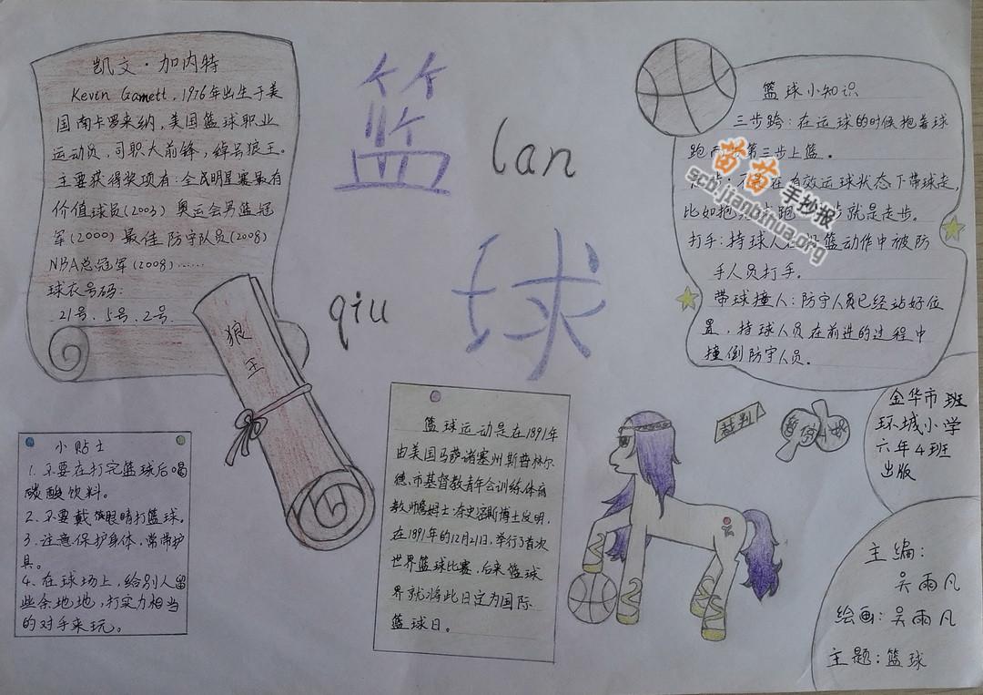 篮球体育手抄报图片大全,资料