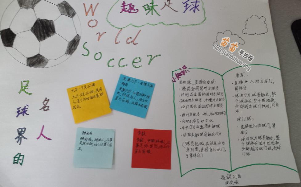 关于足球体育手抄报图片
