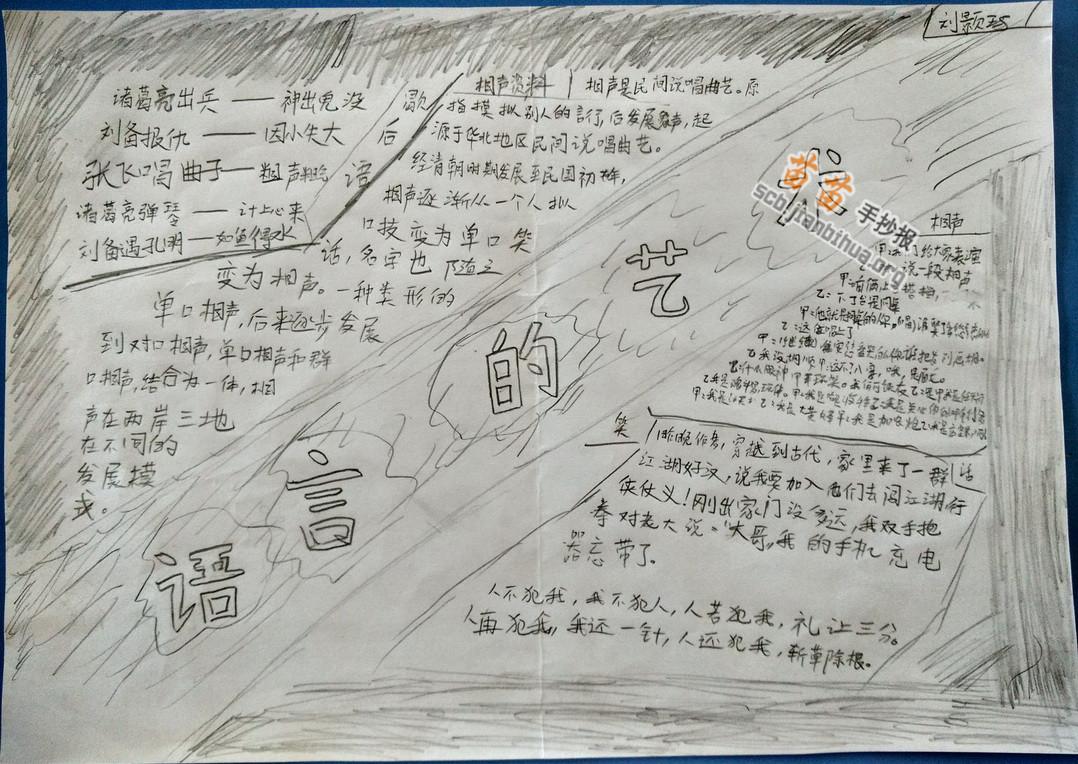 语言的艺术手抄报图片