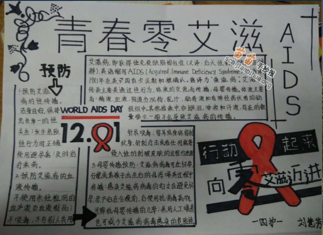 关于艾滋病的手抄报图片