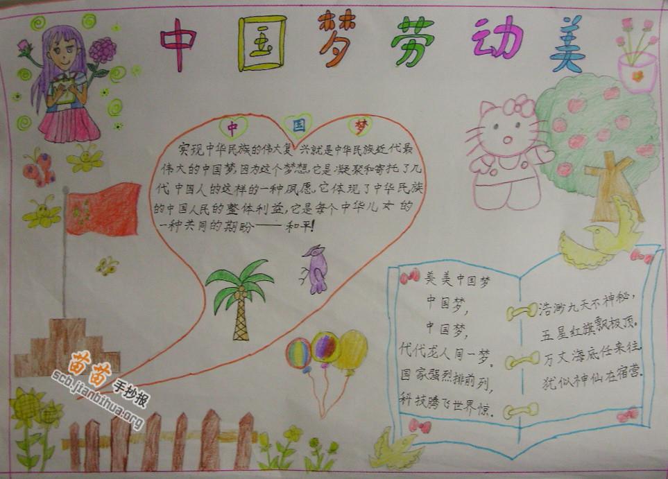 关于中国梦的手抄报图片大全,内容