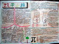 三年级数学手抄报六