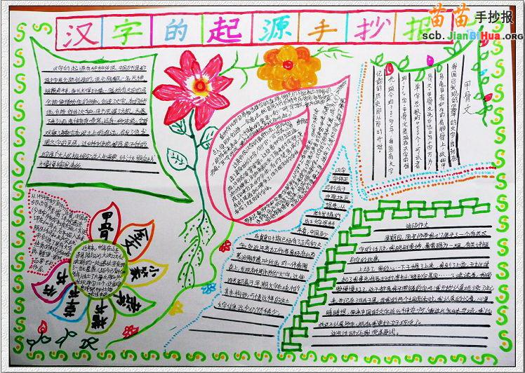 本站推荐我爱我的家乡手抄报,遨游汉字王国手抄报资料,童年手抄报图片