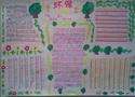 四年级环保手抄报图片