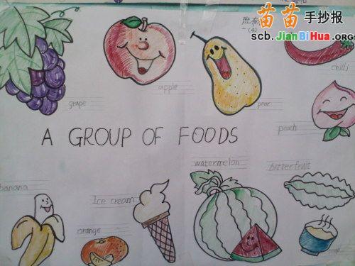 水果蔬菜主题手抄报,水果蔬菜的手抄报图片,水果蔬菜手抄报,