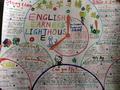 英语学习辅导手抄报内容