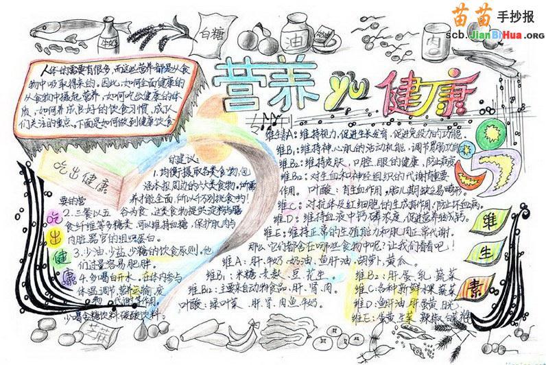 关于饮食饮水的手抄报图片_健康饮食手抄报设计图