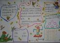 四年级数学手抄报设计图