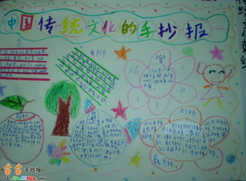 中国传统文化手抄报内容