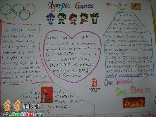 关于奥运的英语手抄报资料 急!