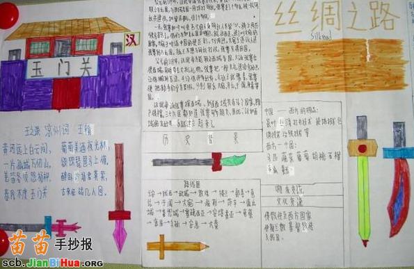 丝绸之路历史手抄报