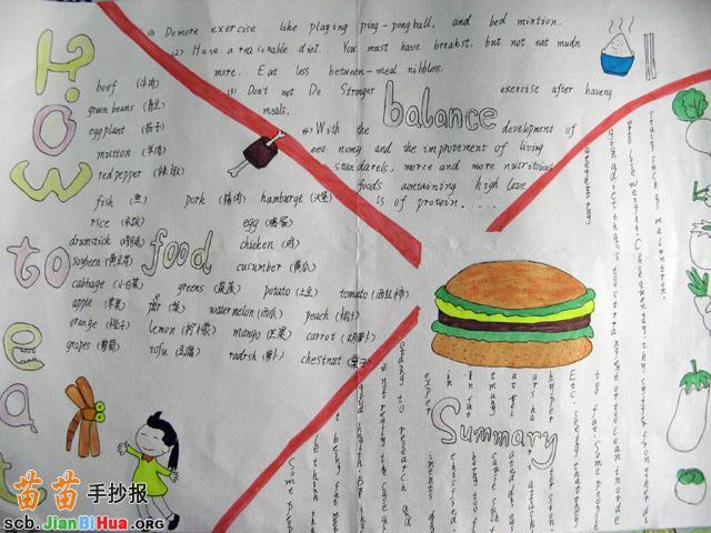 关于食物的英语手抄报图片