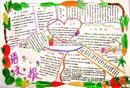 初中语文手抄报设计图